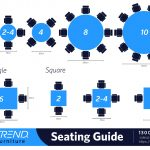 How to Choose the Right Size Table for Your Seating Requirements
